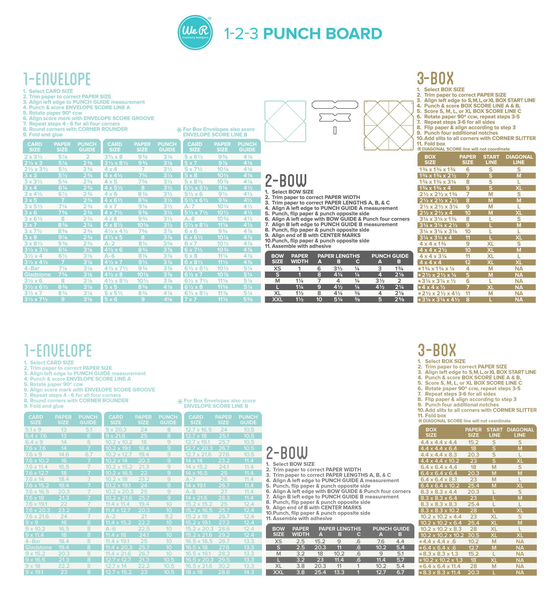 123-Punch-Board-Charts